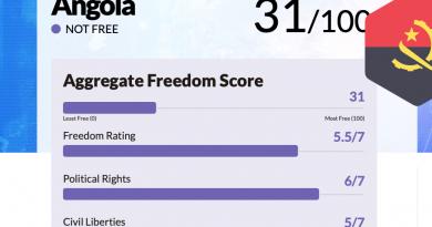 Angola continua a ser país não livre – Freedom House